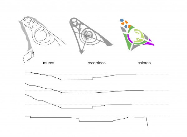 Proyect diagrams _ Sections